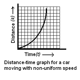Times And Motion Physics 1 Flashcards by ProProfs