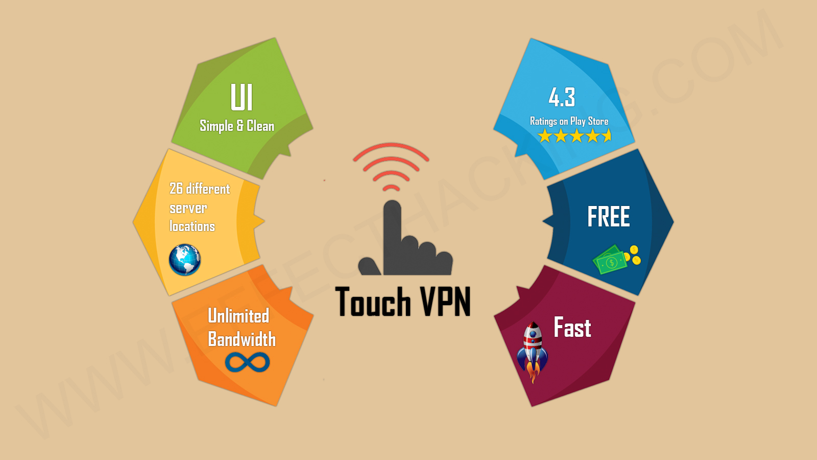 Touch VPN -Free Unlimited VPN Proxy & WiFi Privacy Infographic