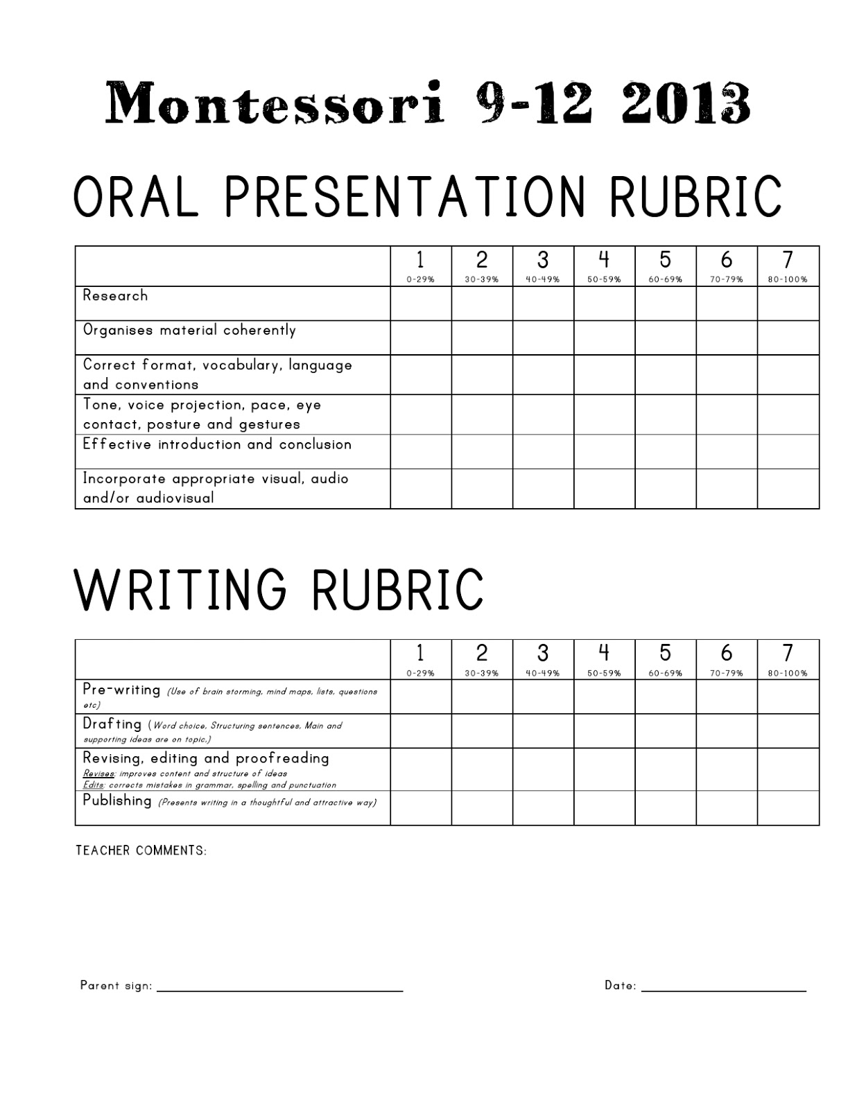 Oral Presentation Rubric High School English