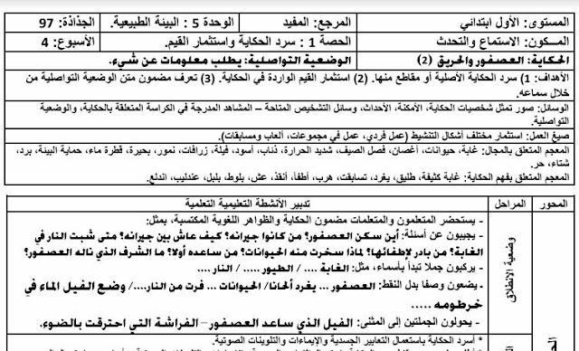 المستوى الأول المفيد في اللغة العربية:جميع جذاذات الوحدة الخامسة جميع الاسابيع في رابط واحد