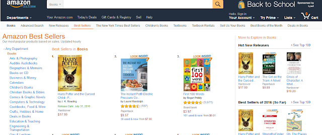 How to Find a Niche Market To Sell Fast On Amazon