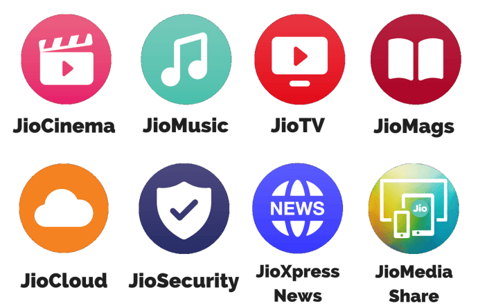 Top 3 Reliance Jio Apps For Entertainment