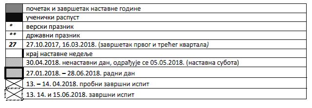 Резултат слика за školski kalendar za 2017/18 vojvodina