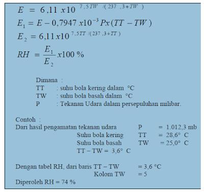 Cara Membaca Psychrometer dan Perhitungannya untuk Menentukan Kelembaban Relatif (RH)