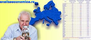 Topul statelor europene după cheltuielile cu pensiile