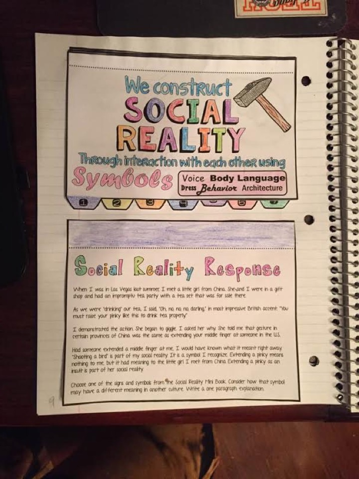 sociological perspective lesson plan