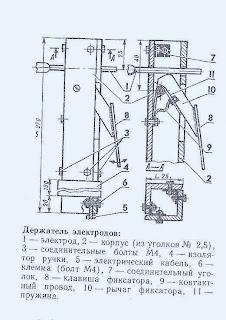 Изготовление простого устройства держателя электродов