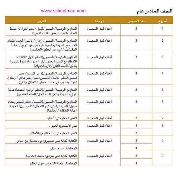 التوزيع الزمنى للخطة الفصلية مادة اللغة العربية للصف السادس الفصل الثالث 2020 الامارات
