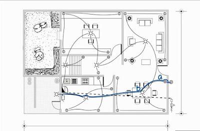 Instalaciones eléctricas residenciales - Trayectoria de tubería para instalación de timbre