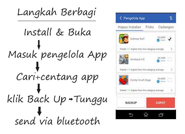 Cara Kirim Aplikasi Yang Sudah Terinstal Pada Android