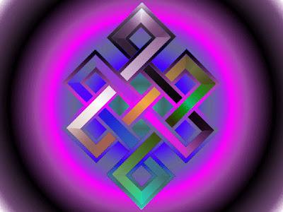 Endless Knot, Simbol Geometri Suci