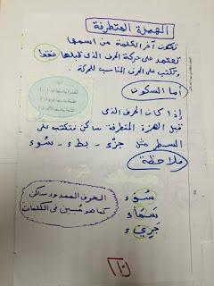 ملفات هامة فى اتقان همزات الكلمات و قواعد وضعها و إغفالها المنهاج المصري 12373266_19603786740