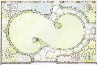 plan gradina, design, proiect peisagistica, dale, plante, cum fac aleile, sfaturi utile, arhitect peisagist