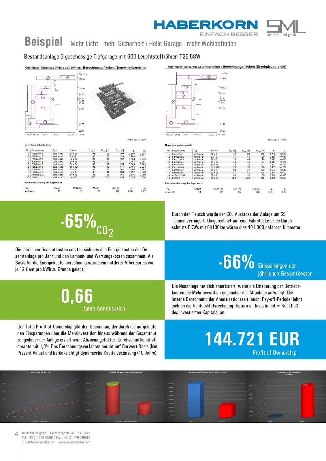 Groß Schaltplan Für Leuchtstofflampen 4 Bilder - Der Schaltplan ...
