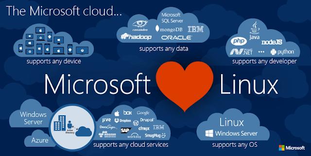 WSL 2 permitirá Windows 10 rodar com o kernel Linux