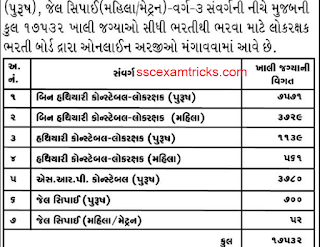 gujarat police constable vacancy list