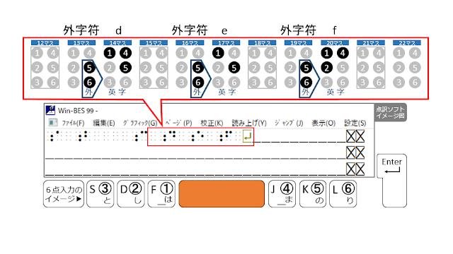 1行目の21マス目がマスあけされた点訳ソフトのイメージ図とSpaceがオレンジで示された6点入力のイメージ図
