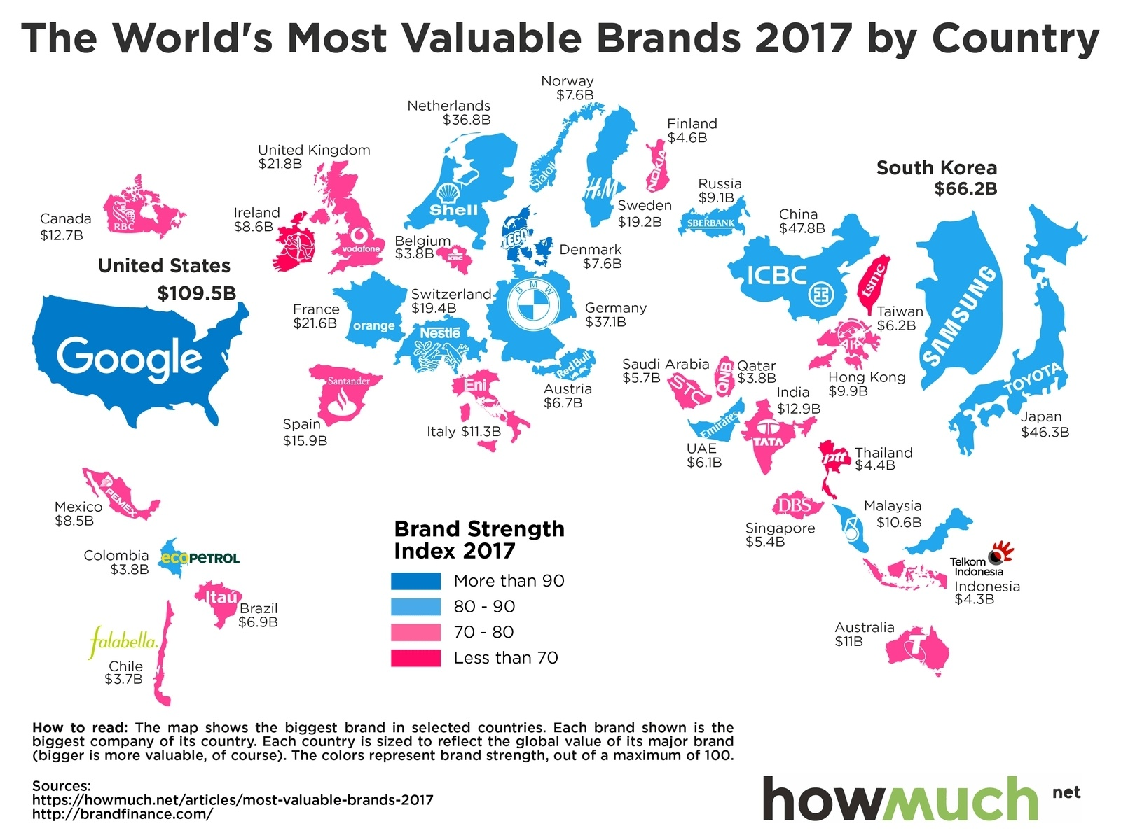 The World's Most Valuable Brands 2017 by Country