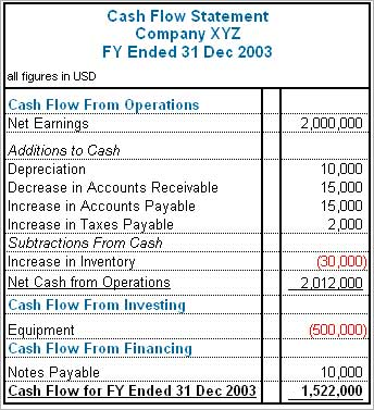 Profit and Loss Account Proforma All is Accounting - pro forma cash flow example