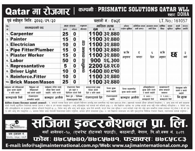 Jobs For Nepali In Qatar, Salary -Rs.64,280/