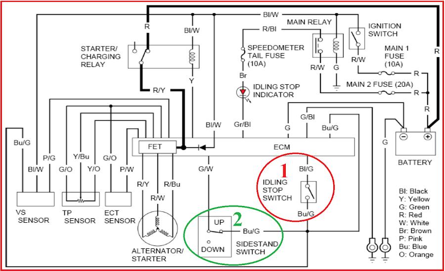 TECHNIC AUTO CAR: ระบบหยุดการทำงานของเครื่องยนต์ HONDA PCX150