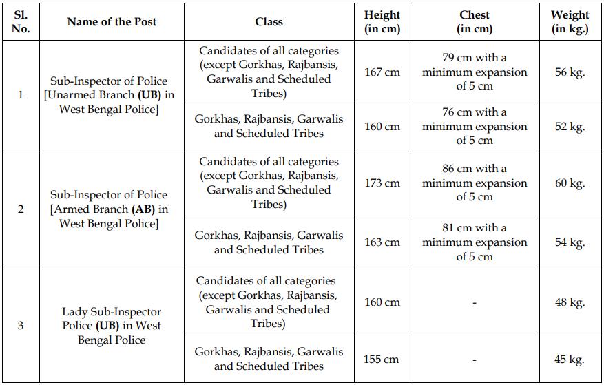 West Bengal SI Recruitment 2018   1527 Vacancies