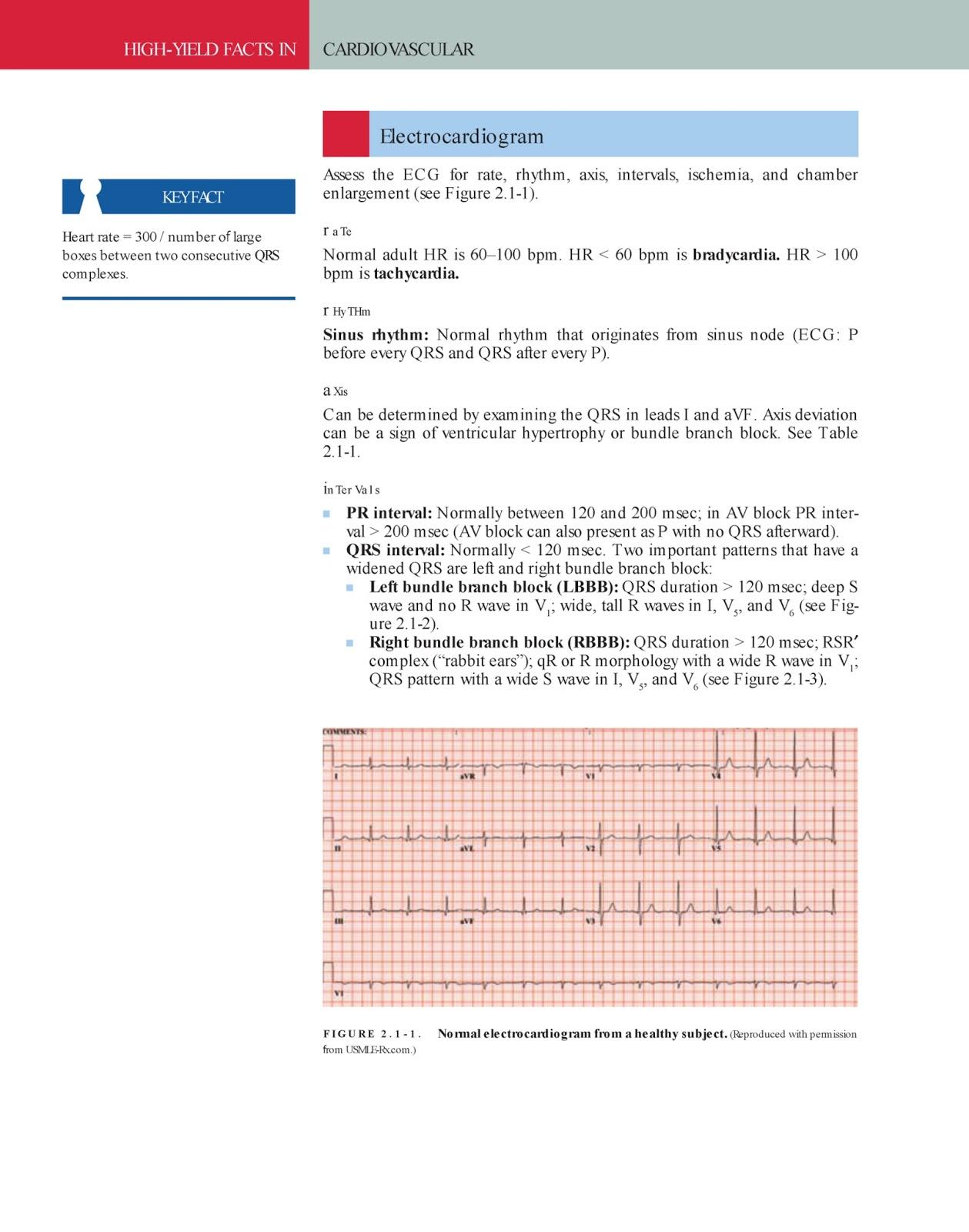 FreeSTEP2Prep com: USMLE Step 2 - Cardiovascular 2 of 32