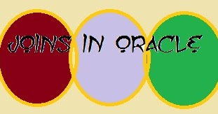 Joins In Oracle Different Joins In Oracle With Examples