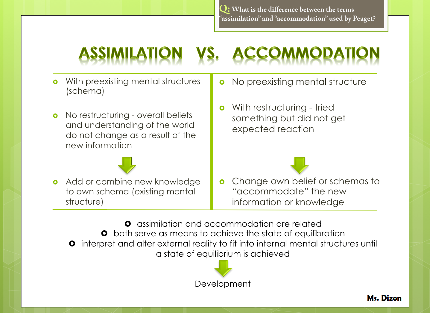 What Is An Example Of Accommodation