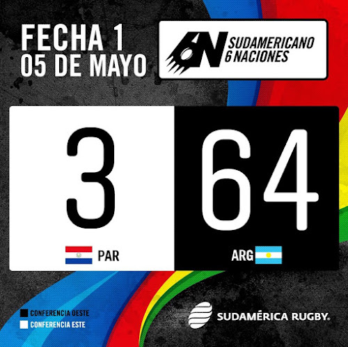 Victoria de Argentina XV ante Paraguay #SAR6N