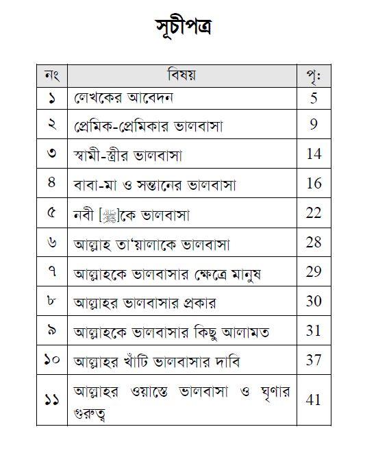 bangla islamic book pdf