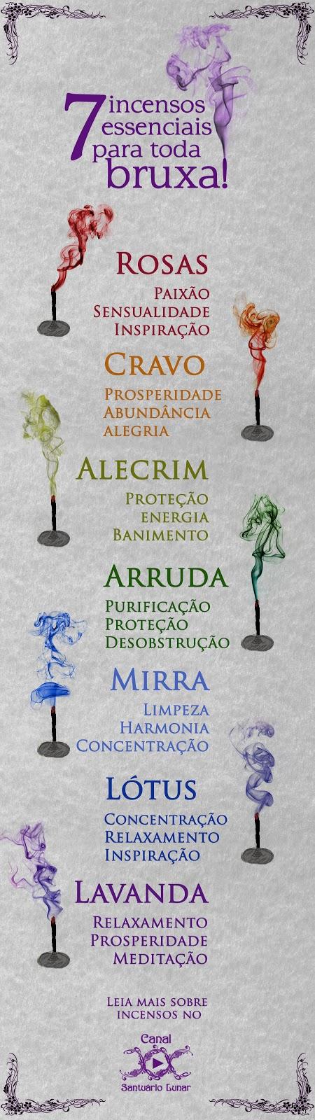 7 incensos essenciais para toda bruxa | Magia, Bruxaria, Paganismo, Wicca