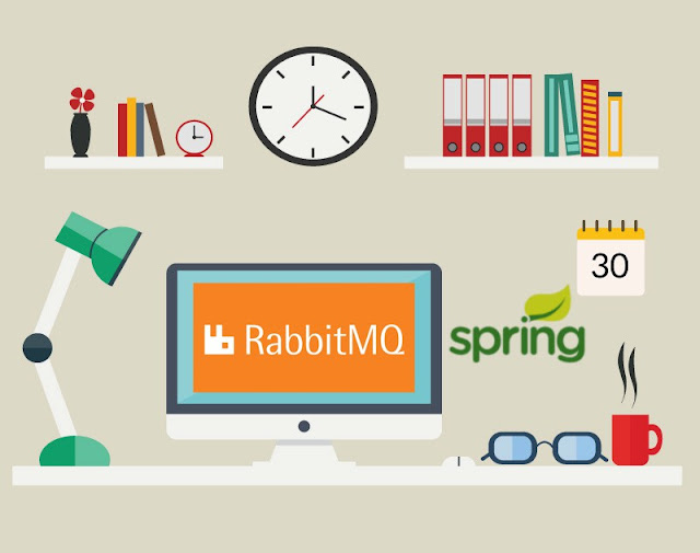 RabbitMQ : Messaging with Java, Spring Boot And Spring MVC