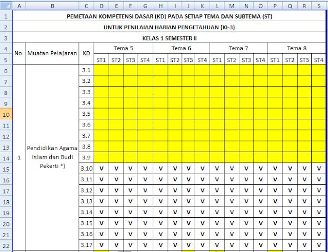 Pemetaan KD Pada Setiap Tema dan Subtema Kelas 1 Semester 2
