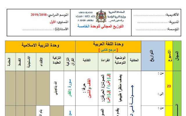 التوزيع المجالي للمستوى الأول للوحدة 5   مرجع كتابي في اللغة العربية