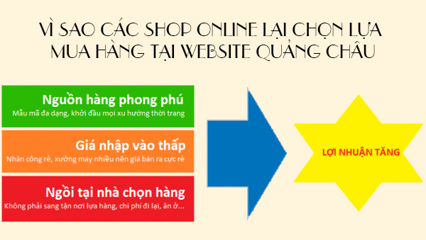Nói thật, tôi cũng rất chuộng mua hàng Trung Quốc online