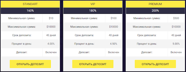 everestgroup.online отзывы