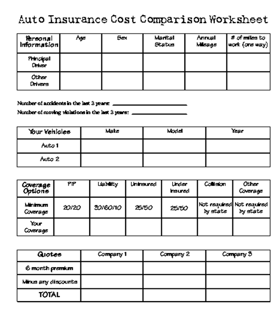 Auto Insurance  What you need to know: 15. Auto Insurance Cost Comparison Worksheet