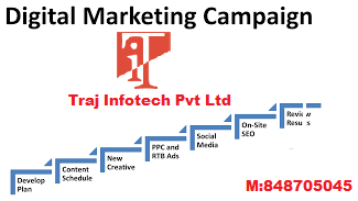 Empathy is the right element to avoid failure of your marketing campaign  - Traj Infotech Pvt. Ltd.