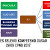 Download Contoh Soal SKD / TKD CPNS 2017 (Tes Wawasan Kebangsaan, Tes Intelegensi Umum, Tes Karakteristik Pribadi)