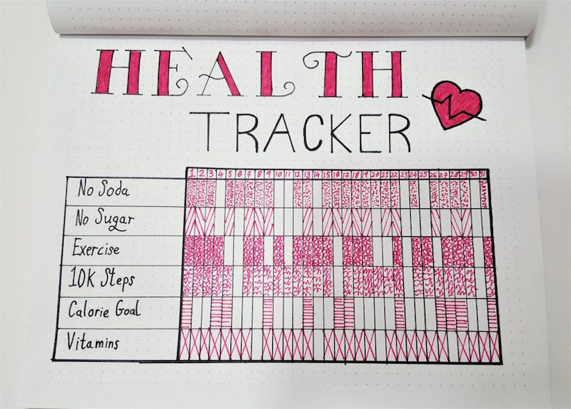 Health Tracker Example
