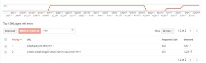 error url link di webmaster tool