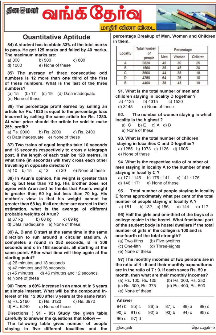 Bank Exam Questions Pdf