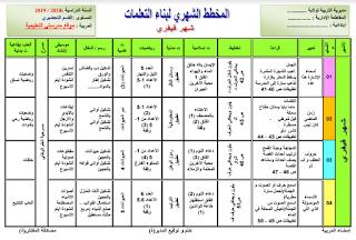 مخطط بناء التعلمات لشهر فيفري لقسم التربية التحضيرية word,pdf