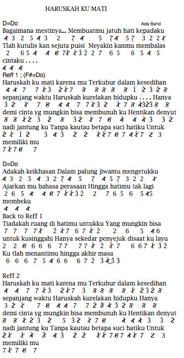 Not Angka Pianika Lagu Ada Band Haruskah Ku Mati