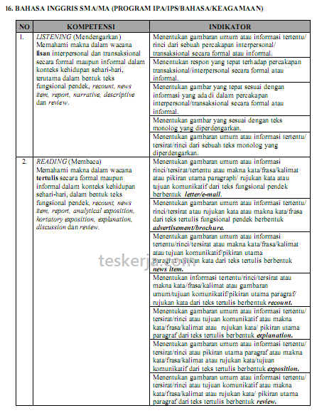 Prediksi Soal UN 2019 Bahasa Inggris SMA Jurusan IPA - IPS - BAHASA dan Pembahasannya