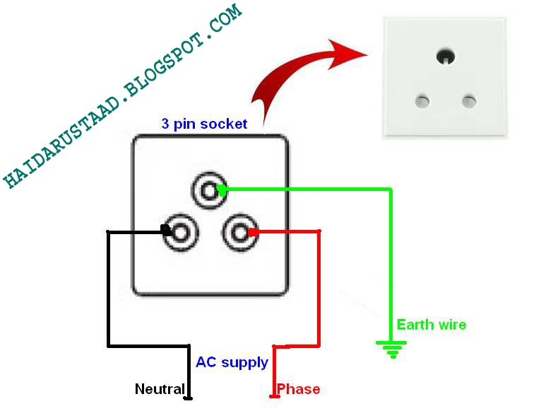 Diagram How To Wire 3 Pin Socket English Video Tutorial