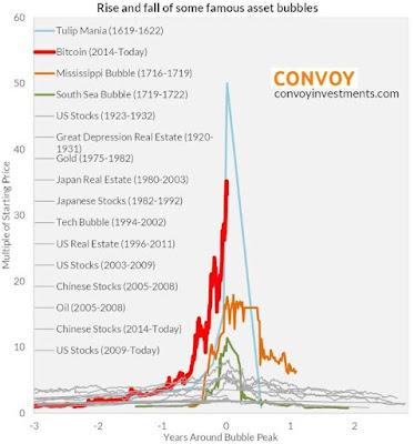 https atozforex.com news top-10-cryptocurrency-2021