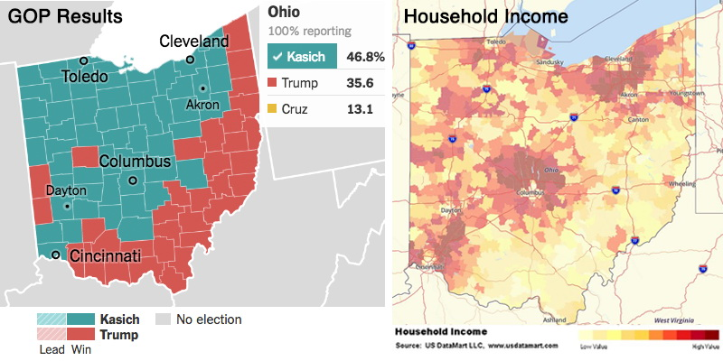 Ohio GOP Results vs. Household Income
