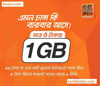Banglalink-1GB-5Tk-Internet-Offer